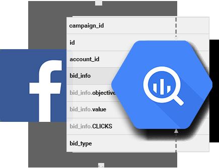 Facebook Ads to Google BigQuery – Data Import | OWOX BI Pipeline