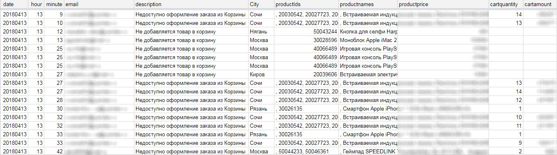 схема сбора данных обошибках иихпоследующей обработки