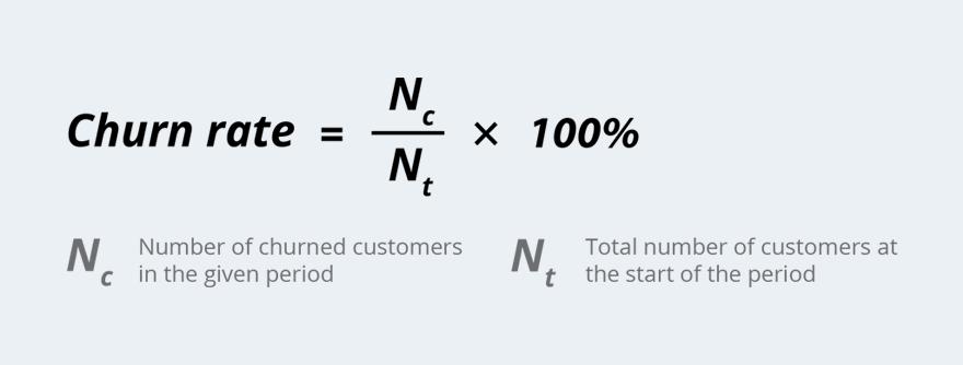 Churn rate formula