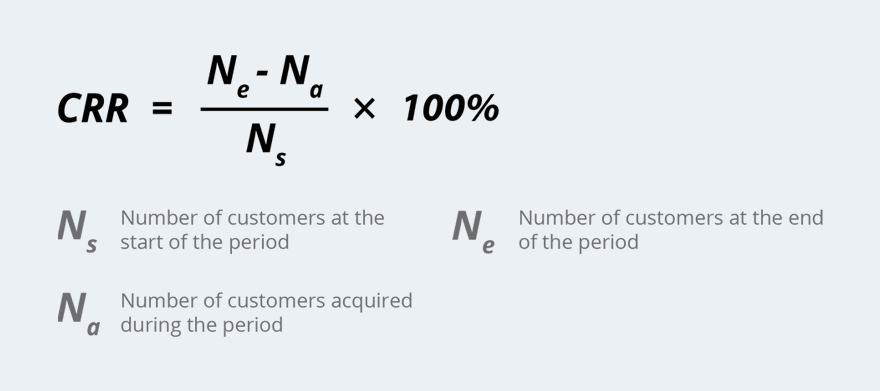 Customer Retention Rate (CRR) formula