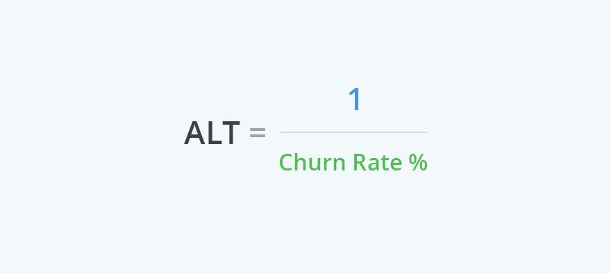 Average lifespan of a customer