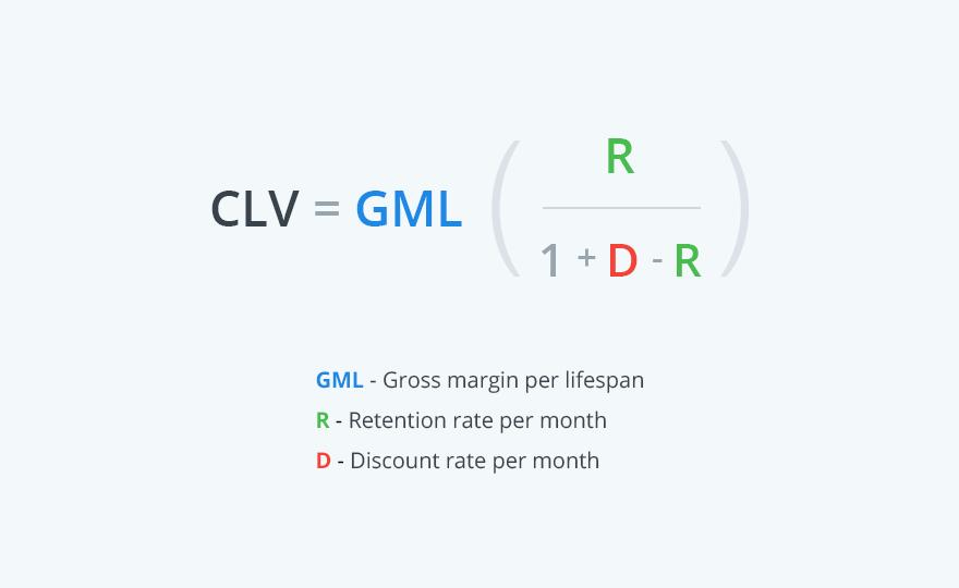 Alternative LTV formula
